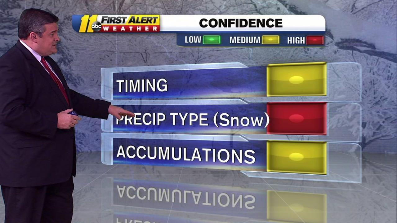 A timeline of the projected snowfall