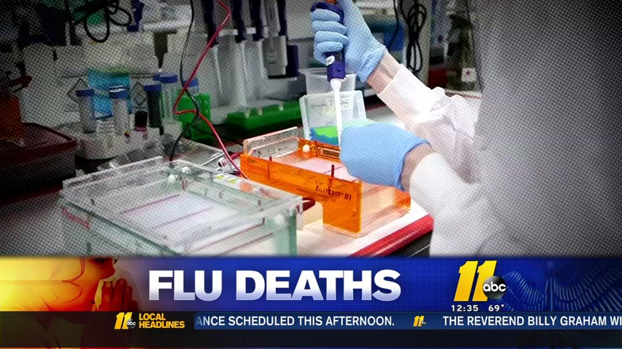 27 new flu deaths reported, 200 for NC season