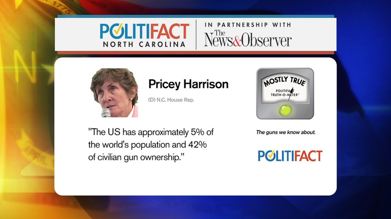 Politifact: Taking a look at gun issues