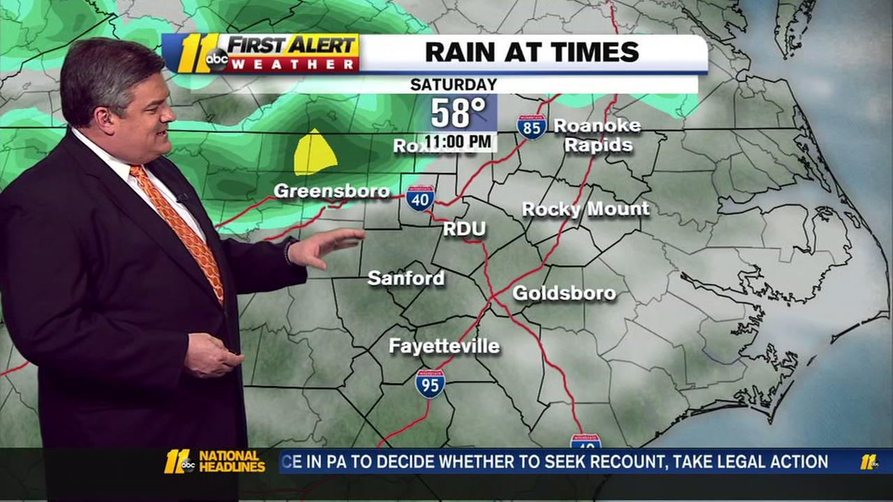 St. Patricks Day forecast, will you get wet?