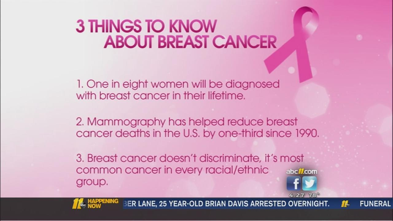 3 Things You Need to Know about Breast Cancer