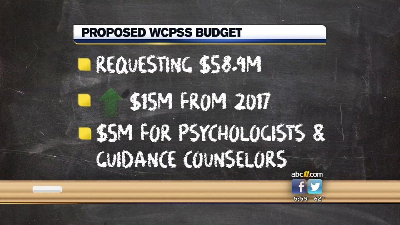 Wake County Public Schools budget calls for more school support staff