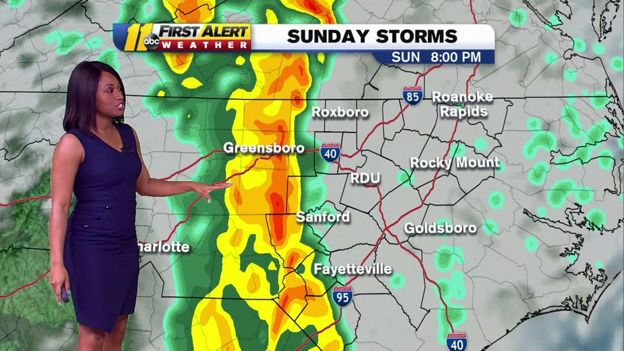 Sunday storms track toward central NC
