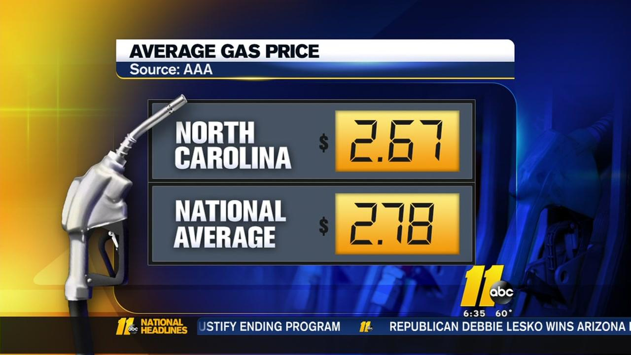 Gas prices arent coming down soon
