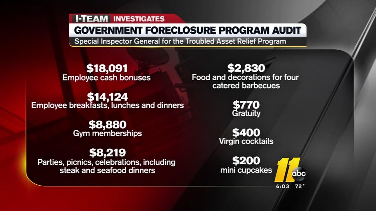 I-Team: Audit finds where thousands of taxpayer dollars went