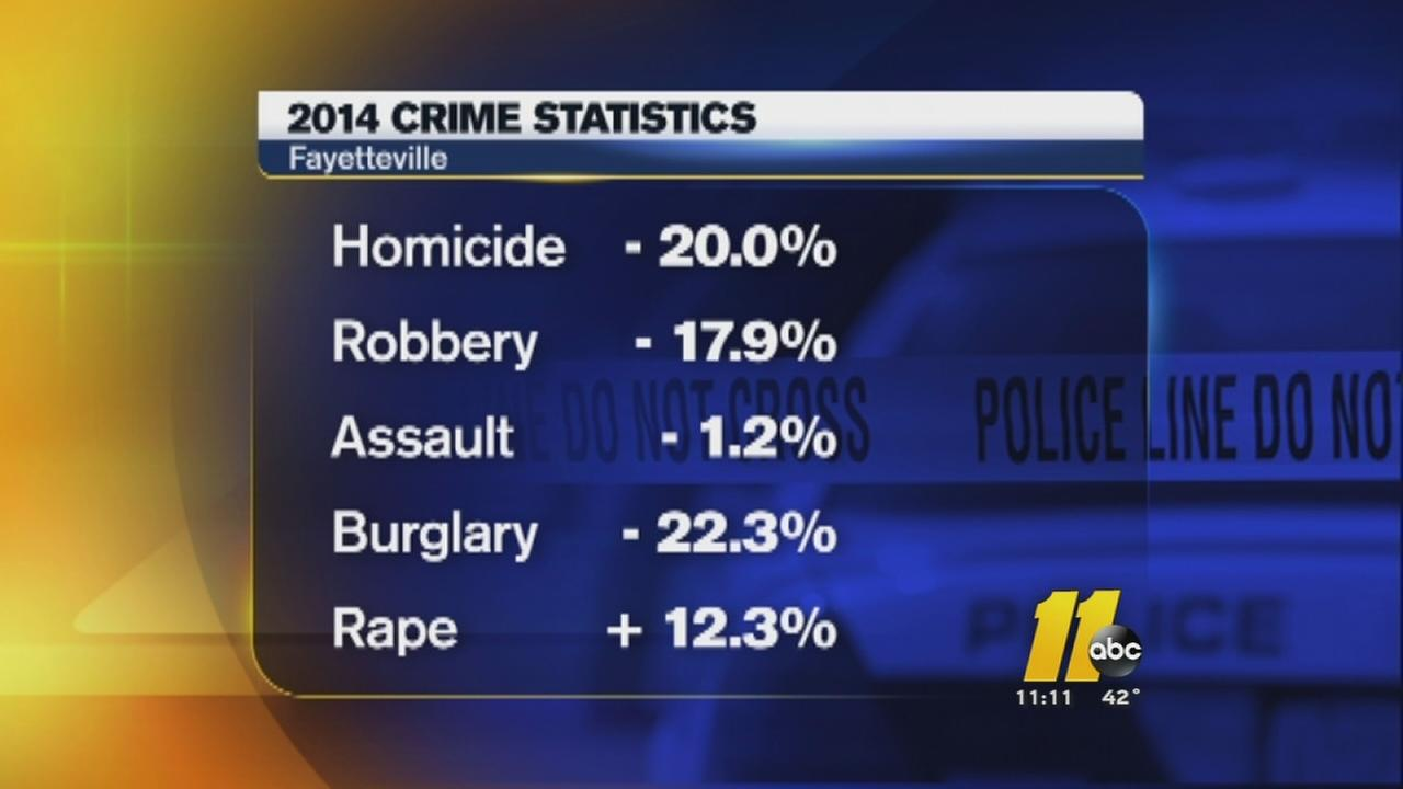 Fayetteville crime numbers down for 2014