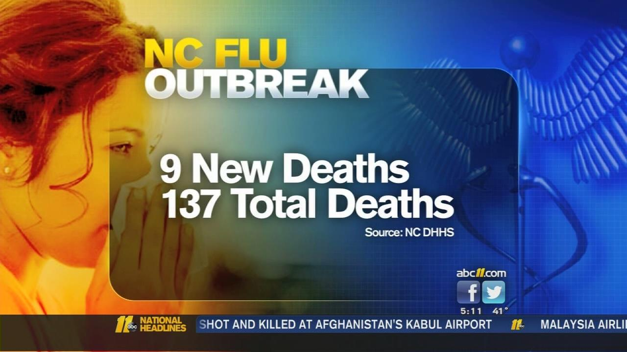 9 new flu deaths reported in North Carolina