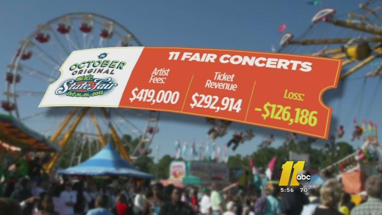 State Fair trying to attract concert-goers