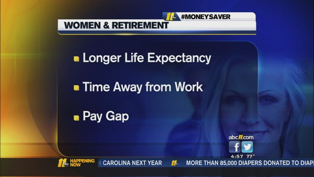 Money Saver: Women and Retirement