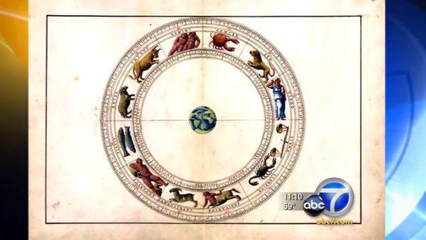 ... zodiac change zodiac sign dates zodiac signs zodiac signs changed www