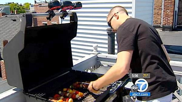 Grill gadget gift ideas for Father's Day