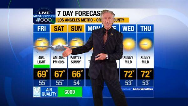 Latest weather with Dallas Raines