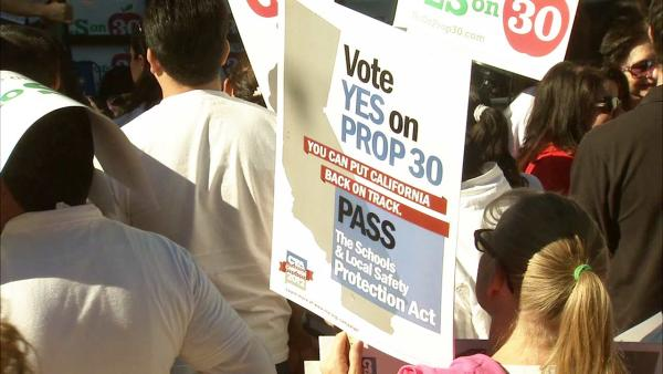 Proposition 30 gains support in recent polls