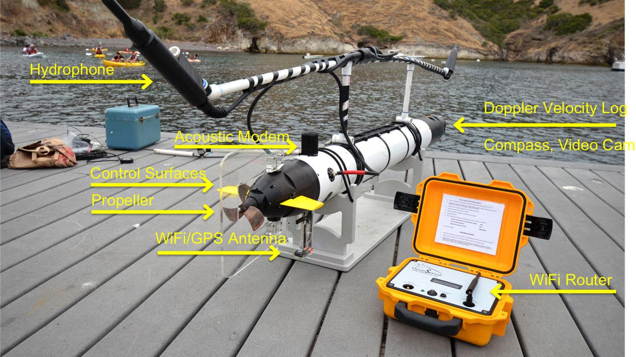 This diagram points out each component of the specifically-designed shark-tracking robot. <span class=meta>(Courtesy of Dr. Chris Clark, Harvey Mudd College)</span>