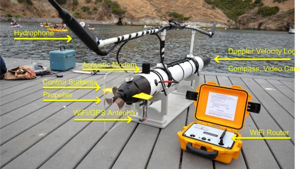This diagram points out each component of the specifically-designed shark-tracking robot.