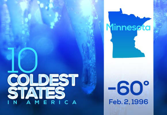 5. Minnesota (tied)  Poor Minnesotans. They've had the worst time of it this year, with the country's lowest 2014 temperature of -43 recorded at International Falls, right on the border with Canada. That number also puts it closer than any other state to reaching its all-time low. Yikes!  This year's low: -43