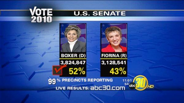 Barbara Boxer wins 4th term in U.S. Senate