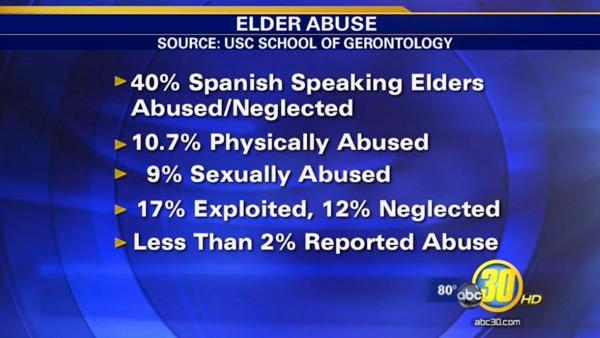 Elder abuse amongst Latinos increases says study