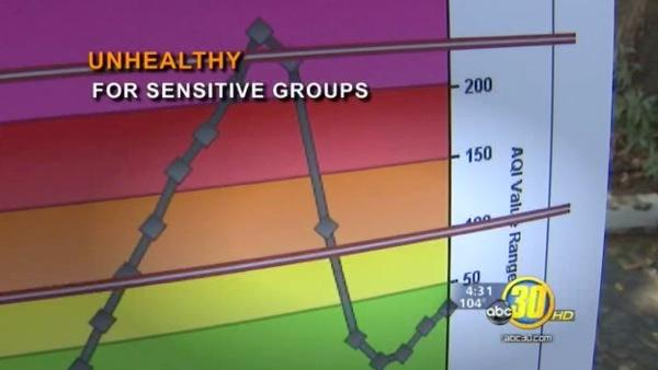 Valley air quality expected to suffer as school starts