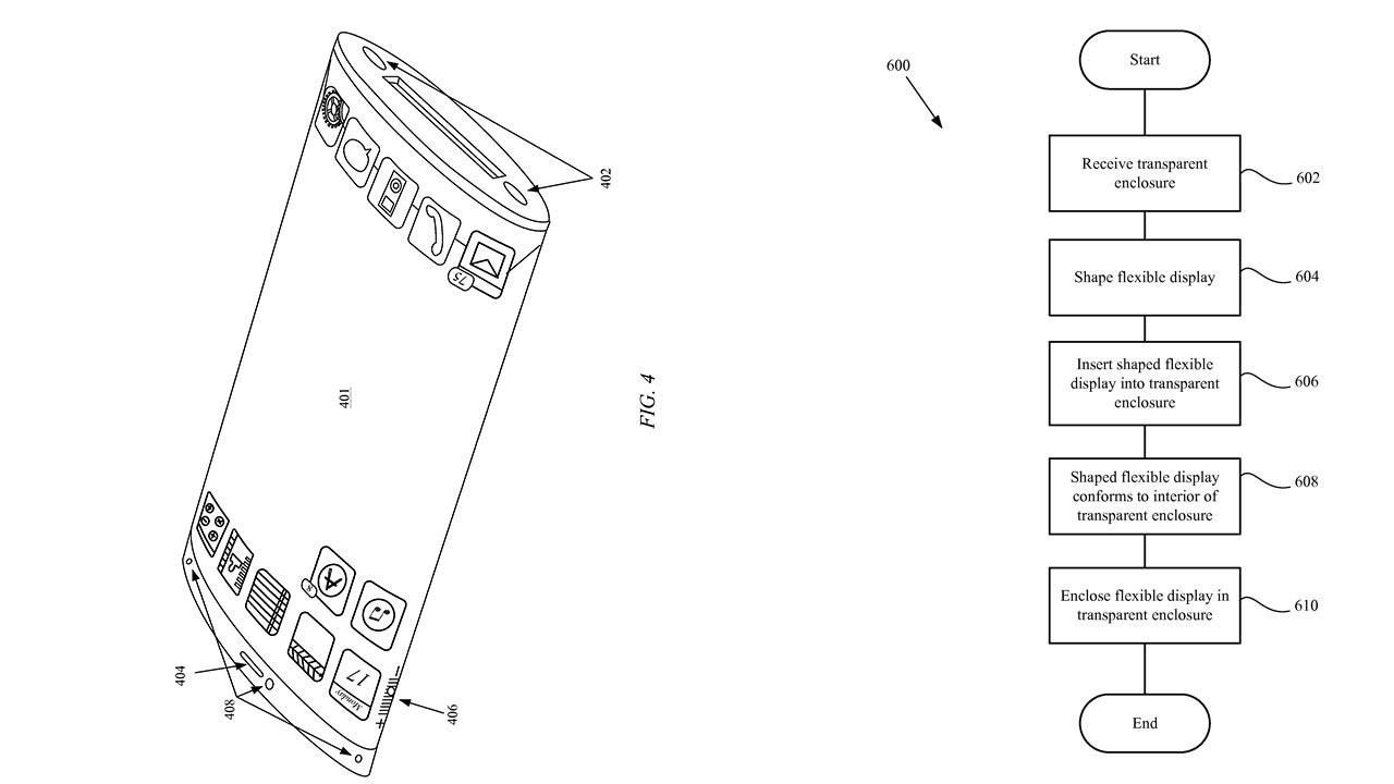 Apple Inc. Electronic device with wrap around display  -- Patent #US 20130076612 A1