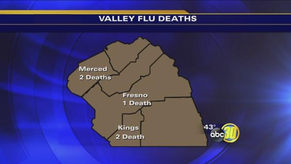 Flu cases increase as students go back to school