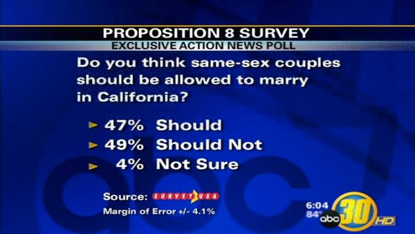 Prop 8 Opponents, Supporters Wait for Supreme Court Decision
