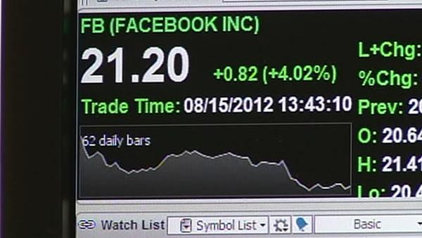 Lockup period ends for Facebook's early investors