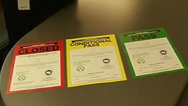 Alameda Co. adopting color-coded restaurant grading system