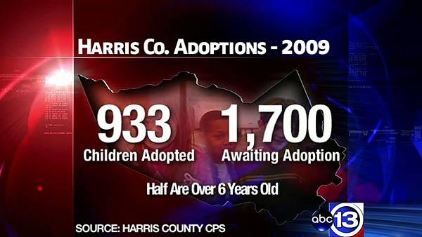 Adoption return happens in Houston too
