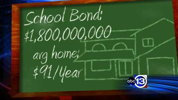 Taxpayers react to possible HISD tax hike