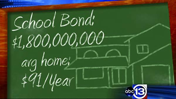 HISD proposes bond worth nearly $2 billion