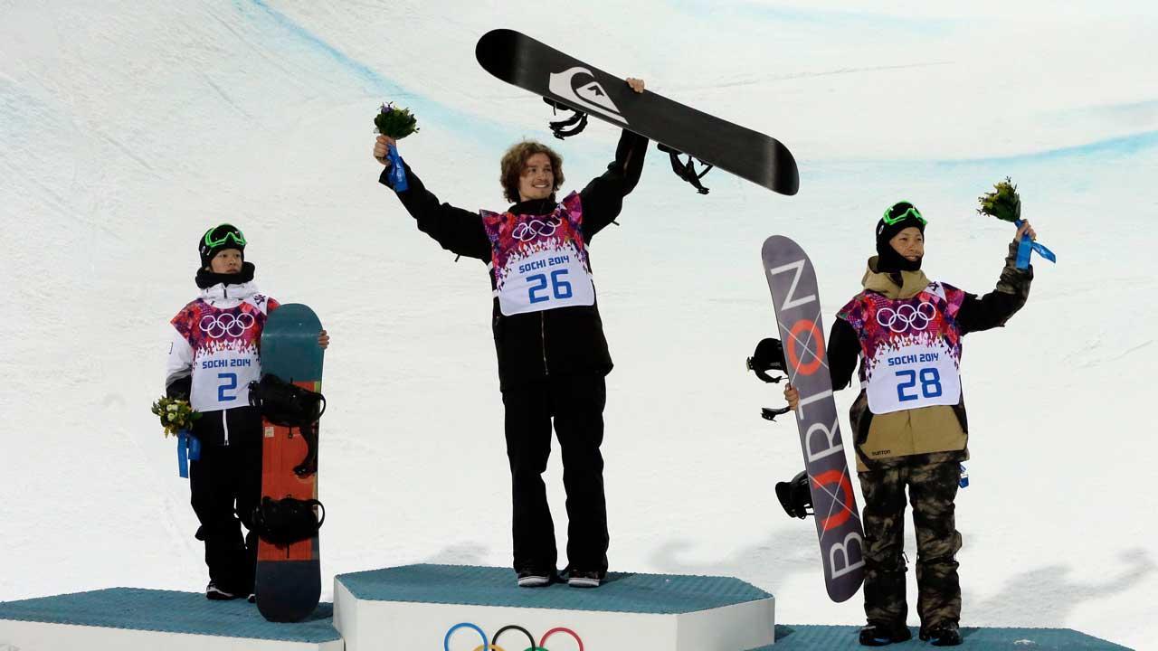 Olympics recap