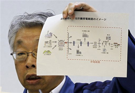 "<div class=""meta ""><span class=""caption-text "">Executive Vice President of Tokyo Electric Power Co., Takashi Fujimoto shows the illustrated diagram of the scheduled blackouts during the press conference Sunday, March 13, 2011 in Tokyo, Japan. The utility company says it will ration electricity with rolling blackouts in parts of Tokyo and other Japanese other cities. They are meant to help make up for a severe shortfall after key nuclear plants were left inoperable due to the earthquake and tsunami in northeastern Japan. (AP Photo/Eugene Hoshiko) (AP Photo/ Eugene Hoshiko)</span></div>"