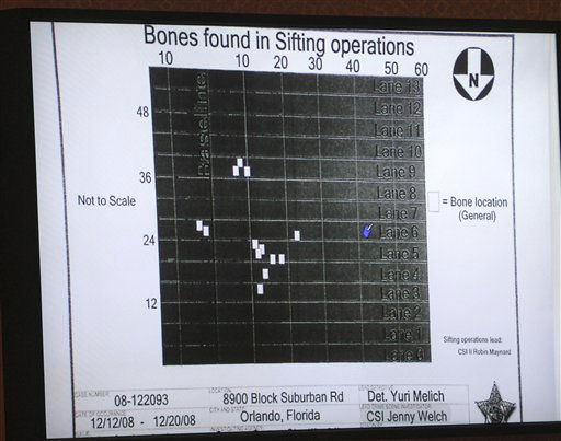 A photograph, showing a chart where bones were located at the crime scene where the remains of Caylee Anthony were found, is projected on a large monitor in the courtroom, after being entered into evidence and shown to the jury during the murder trial of Casey Anthony at the Orange County Courthouse, in Orlando, Fla., Thursday, June 16, 2011.  Anthony, 25,  is charged with killing her 2-year old daughter in 2008. &#40;AP Photo&#47;Red Huber, Pool&#41; <span class=meta>(AP Photo&#47; Red Huber)</span>