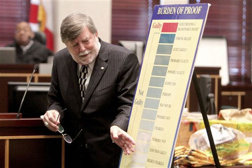 Defense attorney Cheney Mason presents a burden of proof chart during closing arguments of the Casey Anthony murder trial at the Orange County Courthouse in Orlando, Fla., Sunday, July 3, 2011. Anthony has plead not guilty to first-degree murder in the death of her daughter, Caylee, and could face the death penalty if convicted of that charge. &#40;AP Photo&#47;Red Huber, Pool&#41; <span class=meta>(AP Photo&#47; Red Huber)</span>