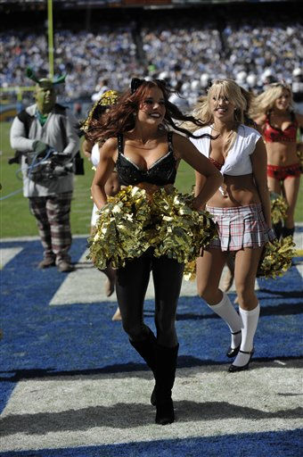 "<div class=""meta ""><span class=""caption-text "">San Diego Chargers cheerleaders wearing halloween costumes during an  NFL football game between the San Diego Chargers and Tennessee Titans Sunday, Oct. 31, 2010, in San Diego.  (AP Photo/ Denis Poroy)</span></div>"