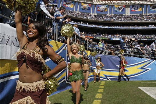 "<div class=""meta ""><span class=""caption-text "">San Diego Chargers cheerleaders wearing Halloween costumes walk along the sidelines as the Chargers play the Tennessee Titans in an NFL football game Sunday, Oct. 31, 2010, in San Diego.  (AP Photo/ Gregory Bull)</span></div>"