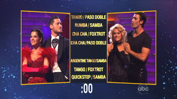 Kelly Monaco and Valentin Chmerkovskiy picked a Argentine Tango / Samba fusion dance for Gilles Marini and Peta Murgatroyd on 'Dancing With The Stars: The Results Show' on October 30, 2012.