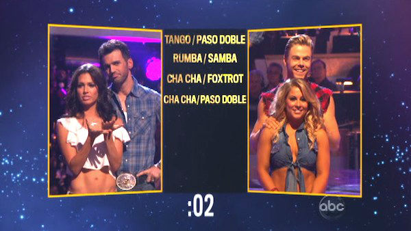 "<div class=""meta ""><span class=""caption-text "">Melissa Rycroft and Tony Dovolani picked a Tango / Paso Doble fusion dance for Shawn Johnson and Derek Hough (Mark Ballas will sub for Hough) on 'Dancing With The Stars: The Results Show' on October 30, 2012. (ABC Photo)</span></div>"