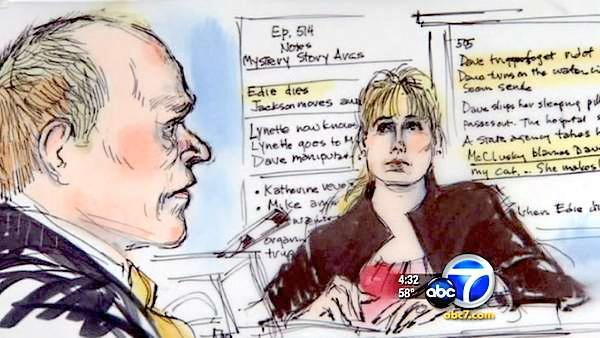 Marc Cherry, the creator of 'Desperate Housewives' showed jurors writers' notes showing his plan to kill Nicollette Sheridan's character. Writer Lori Kirkland Baker testifies on the stand, as seen in this sketch on March 7, 2012.