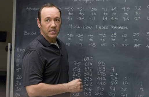 Kevin Spacey turns 53 on July 26, 2012. The actor is known for movies such as &#39;American Beauty,&#39; &#39;21&#39; and &#39;L.A. Confidential.&#39;&#40;Pictured: Kevin Spacey appears in a scene from the 2008 film &#39;21.&#39;&#41; <span class=meta>(Columbia Pictures)</span>