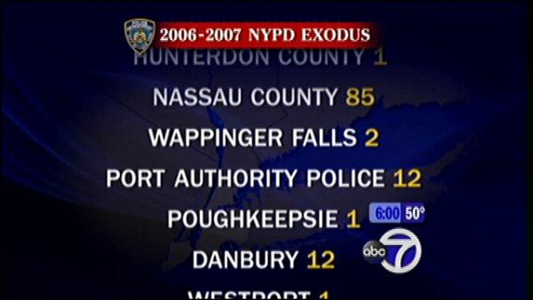 Video: Mass exodus at the NYPD