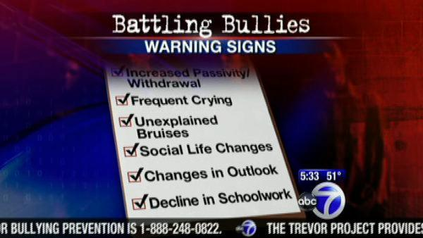 The warning signs of bullying