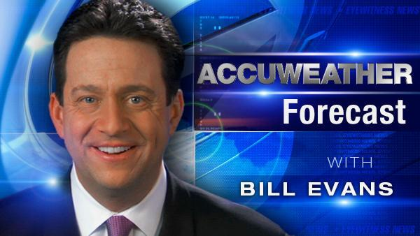 AccuWeather: Spotty showers