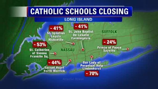 School Closings Channel  Long Island