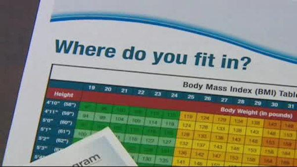 Wellness coaching helps reach weight loss goals