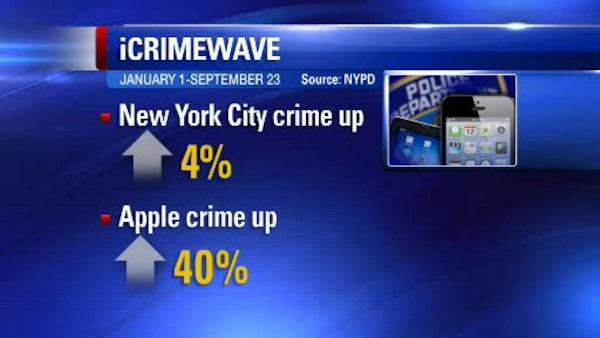 Apple product thefts on the rise in New York City