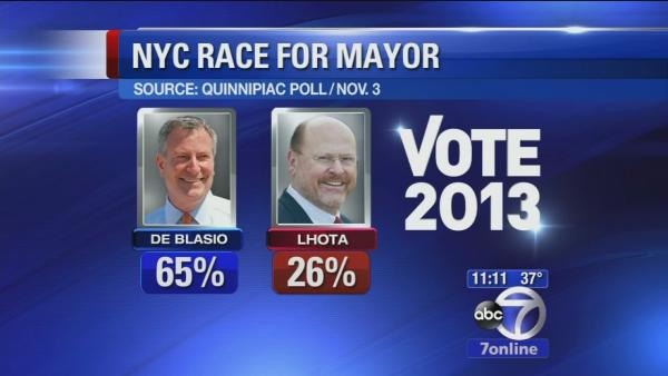 de Blasio, Lhota enter home stretch of NYC mayoral race