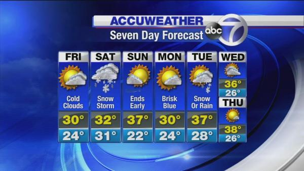 AccuWeather: Snow storm