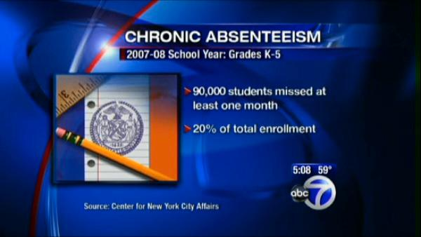 VIDEO: Troubling report about attendance